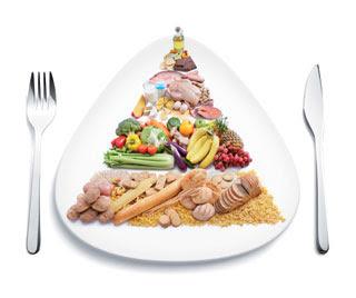 6 type d'aliments dommage ton cerveau?