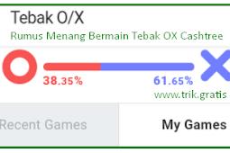 Rumus Bermain Tebak OX Cashtree 100% Menang