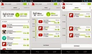 Cara Ampuh Menghemat Kuota Internet Android Hingga 50%