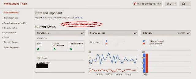 Tips mempercepatkan blog atau laman web diindeks oleh Google