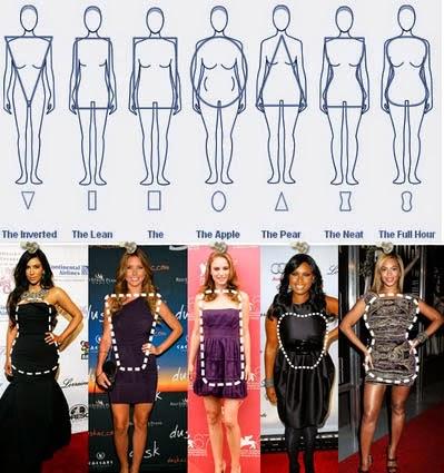 Como vestir según tu tipo de cuerpo