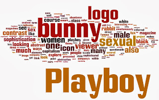 Image:  Word cloud of this blogpost