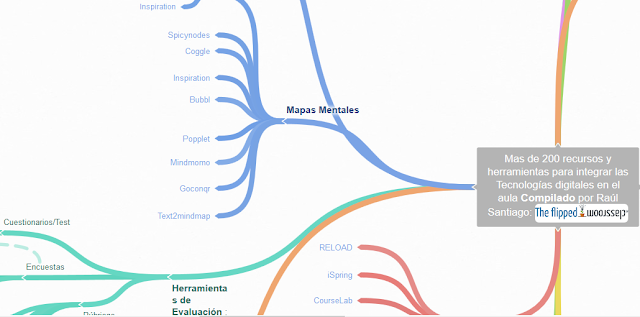https://coggle.it/diagram/VDbGKqm5DvdXAKnS/t/mas-de-200-recursos-en-el-aula-compilado-por-ra%C3%BAl-santiago