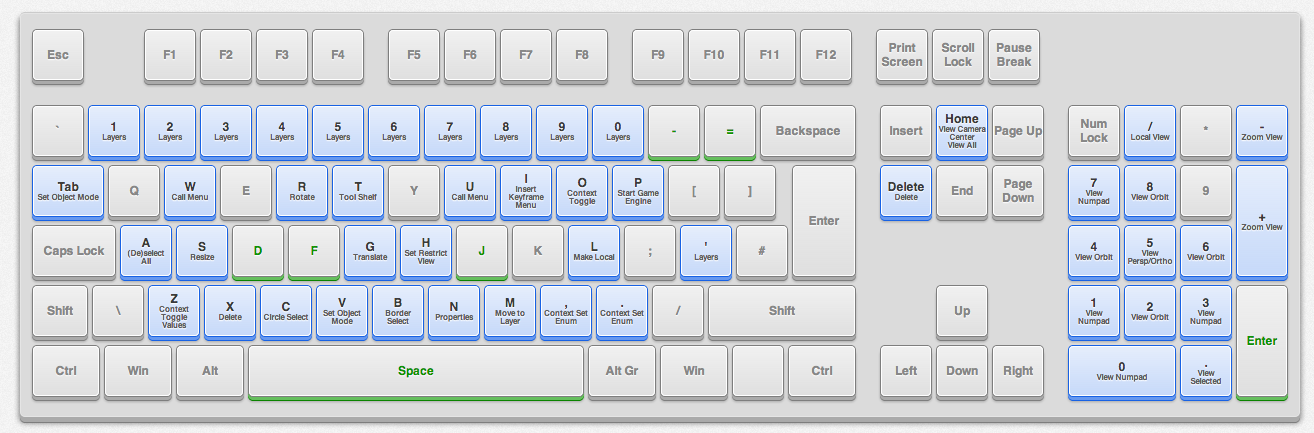 blender 2.78 keyboard shortcuts pdf