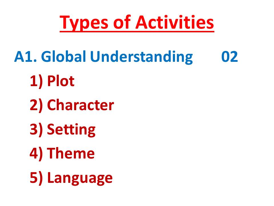 English For Jr College Plot Character Setting Theme And