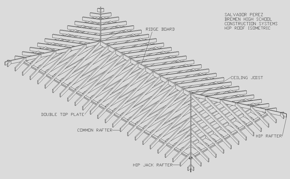 Roof Construction: Hip Roof Construction Plans