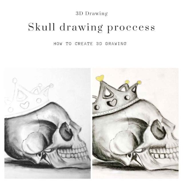 Skull by ewafebri