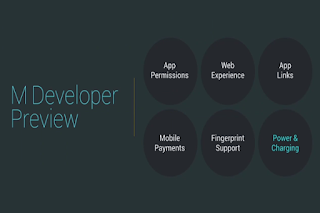 Fitur Terbaru Android M (Marshmallow) 6.0 - catatandroid