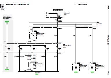 bmw z3 seat wiring diagram shunt signal yur schullieder de diagrams instruct rh 58 nadine wolf photoart