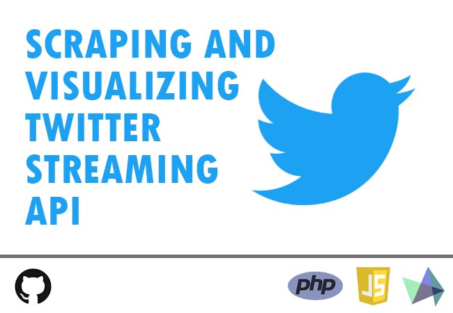 Scraping and Visualizing Twitter Streaming API using PHP and JavaScript