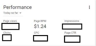 How to increase RPM (CPM) in Adsense Increase My RPM From $0.23 to $1.24