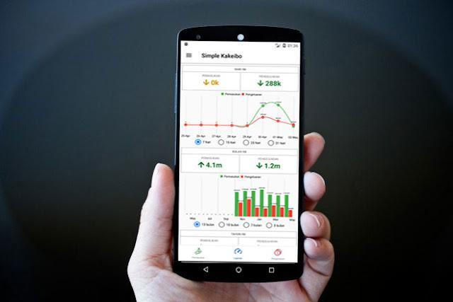 Simple Kakeibo Aplikasi Pencatat Keuangan Android Bahasa Indonesia
