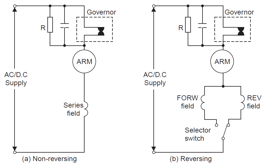 SPEED CONTROL OF PERMANENT SPLIT CAPACITOR MOTORS - ENGINEERING ARTICLES