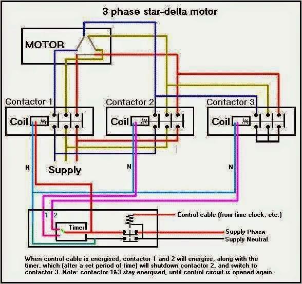 Star Delta Motor Starter Wiring Diagram Pdf. Star Delta Motor ... on