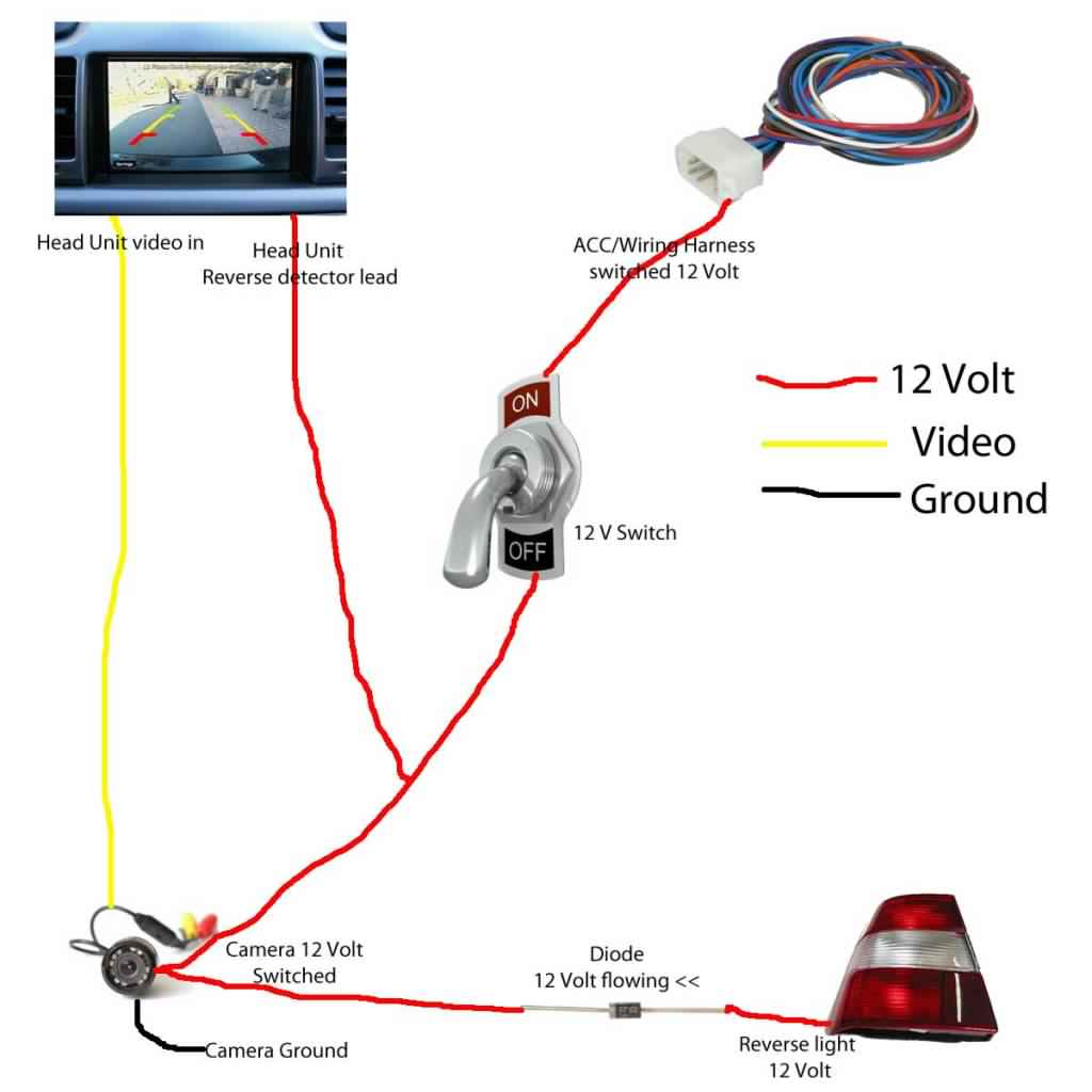 wiring diagram to hook up rear view camera wiring diagram forward wiring diagram for wireless backup [ 1024 x 1024 Pixel ]