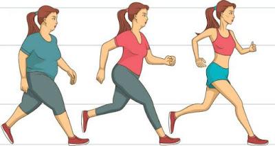 Cómo bajar de peso rápido y seguro: 4 pasos a Peso Perfecto