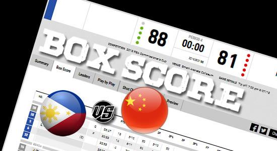 Box Score List: Gilas Pilipinas vs China 2018 ASIAD