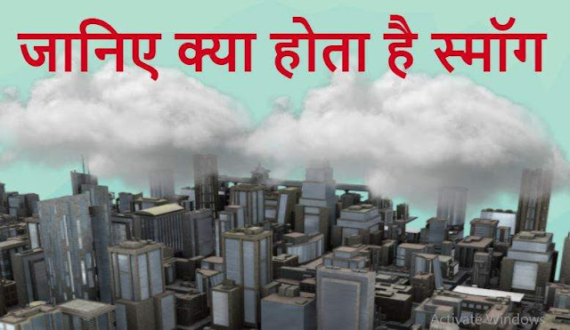 Know What is Smog
