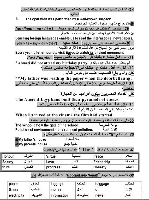 فن الترجمة - كيف تترجم ؟ هام جدا لكل طلاب ثانوى Final%2Btranslation_004