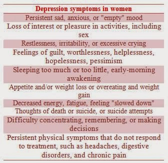 Signs Of Depression (Depressing Quotes) 0079 5