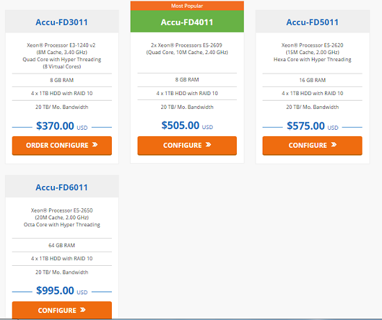 dedicated server, cheap, hosting plan