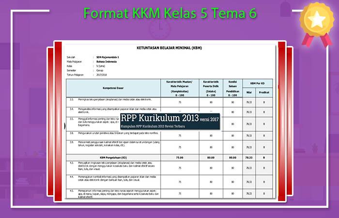 Format KKM Kelas 5 Tema 6