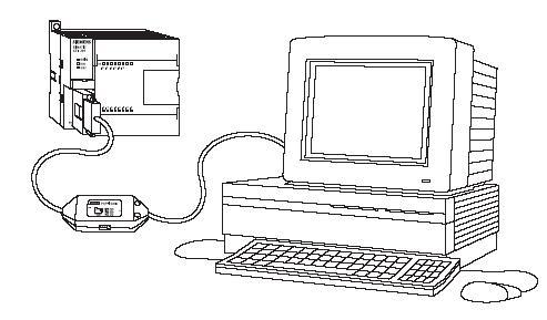 Hardware adalah peralatan PLC yang sebenarnya, perangkat