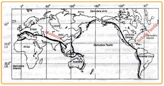 Apakah Yang Dimaksud Dengan Vulkanisme