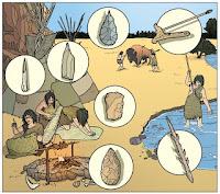 http://ntic.educacion.es/w3//eos/MaterialesEducativos/mem2001/huellas/origenes/actividades/paleolitico/index.html