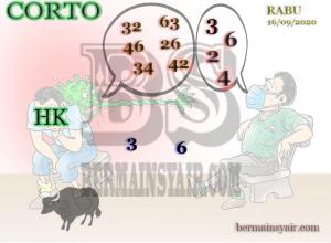 Kode syair Hongkong Rabu 16 September 2020 158