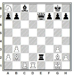 Posición de la partida de ajedrez Opocensky - Alekhine (Praga, 1942)