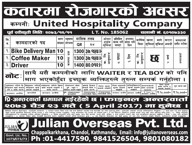 Jobs in Qatar for Nepali, Salary Rs 40,012