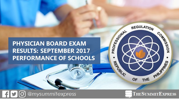 performance of schools Physician board exam September 2017