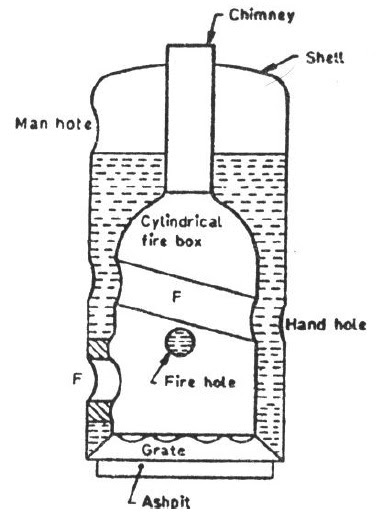 Steam Boiler Simple Vertical Boiler