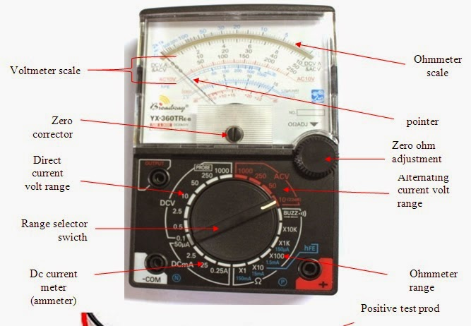 how to read ohm meter scale