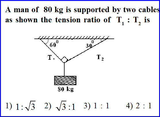 Vectors Problems and Solutions Four IIT JEE and NEET Physics
