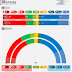 NORWAY <br/>Opinion poll | October 2017