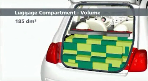 Fiat 500 Luggage Capacity