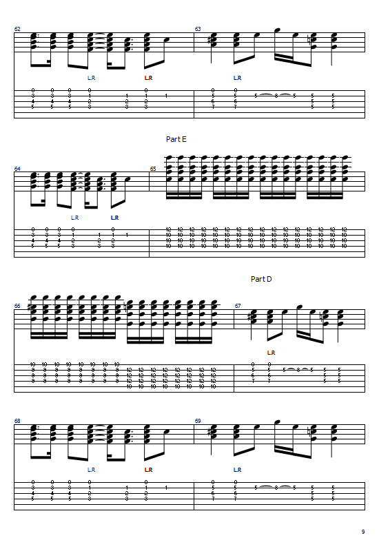 Under The Bridge Tabs By Red Hot Chili Peppers - Free Guitar Lessons
