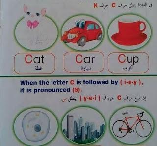 تأسيس الأطفال في اللغة الانجليزية أقوي مذكرة تأسيس في اللغة الانجليزية للأطفال 2019 pdf