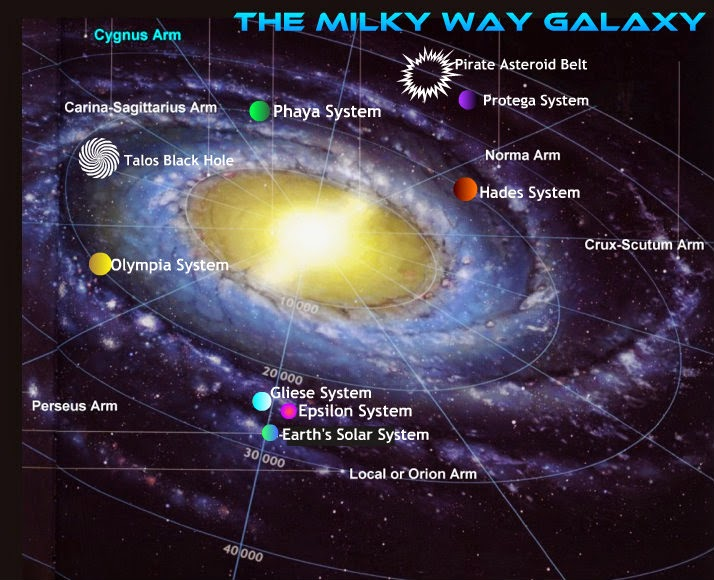 Breakthrough Blogs: M is for Milkw Way Galaxy