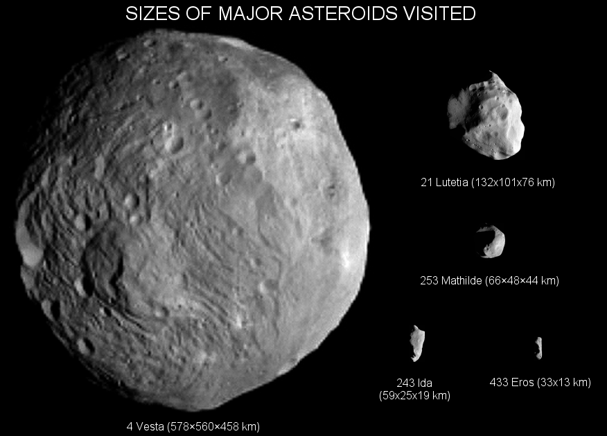 most asteroids round - photo #27