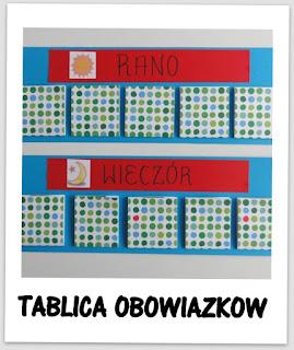 http://mordoklejka-i-rodzinka.blogspot.co.uk/2015/10/tablice-obowiazkow-dla-czterolatka.html