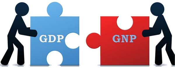 Difference Between GNP, GDP and GNI