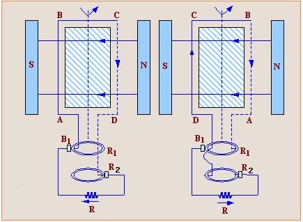Quality Power Prinsip Kerja Generator Ac