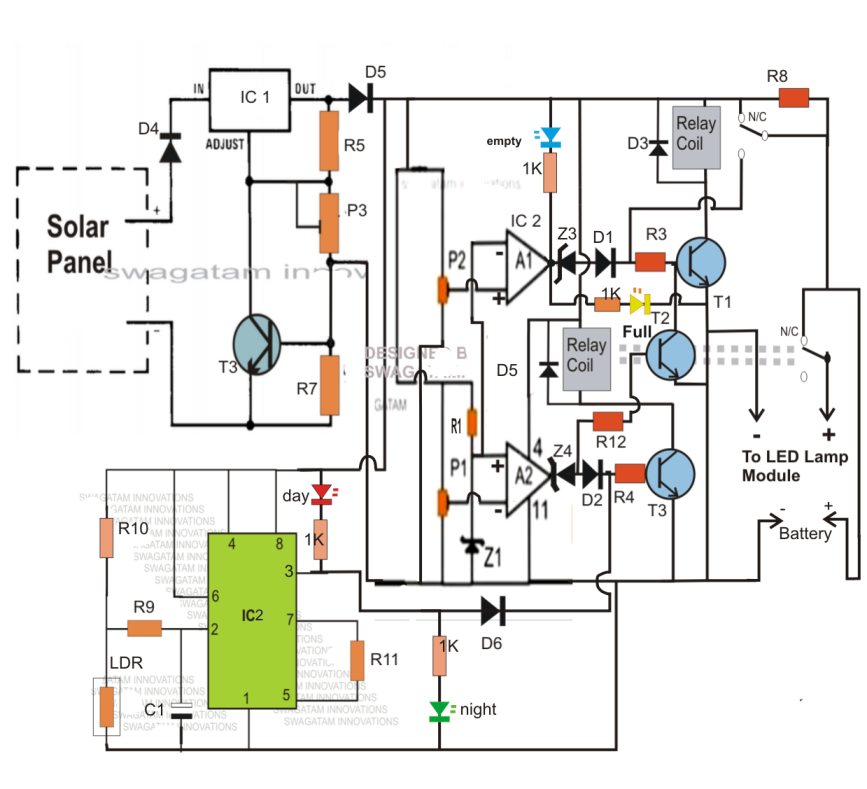 Automatic 40 Watt LED Solar Street Light Circuit Project ...