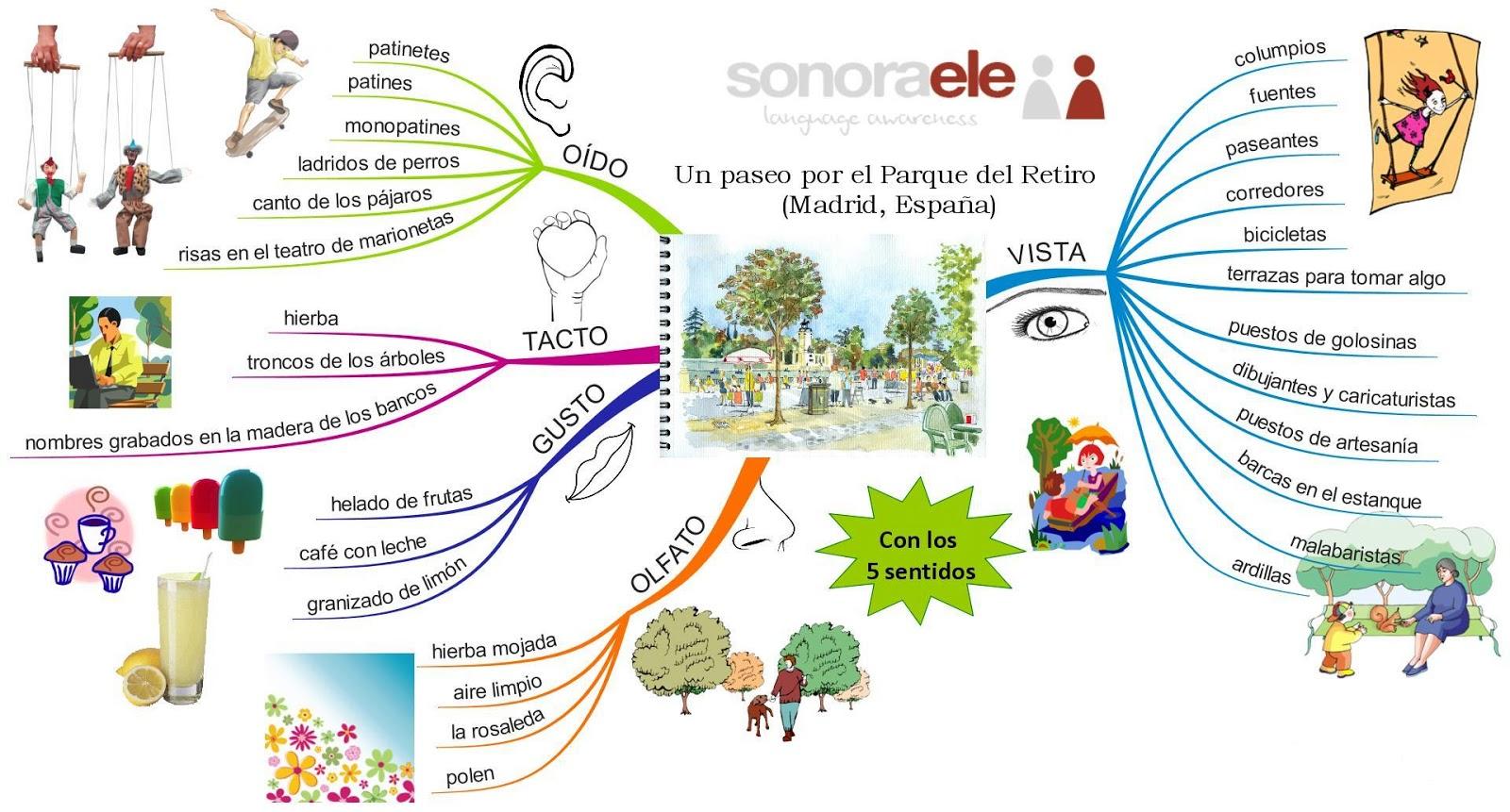 Online Spanish Vocabulario Historias
