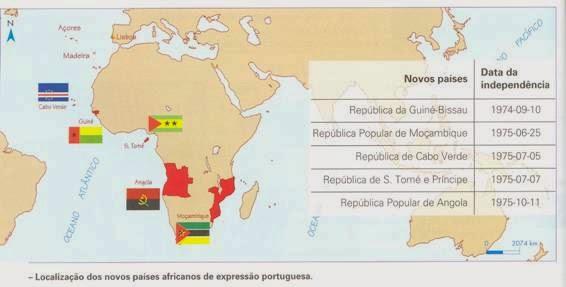 colónias portuguesas em áfrica