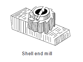 shell end mill cutter pdf, shell end mill cutter price, harga shell end mill cutter, shell end mill cutter, perbedaan face mill cutter dengan shell end mill cutter, shell end mill cutters