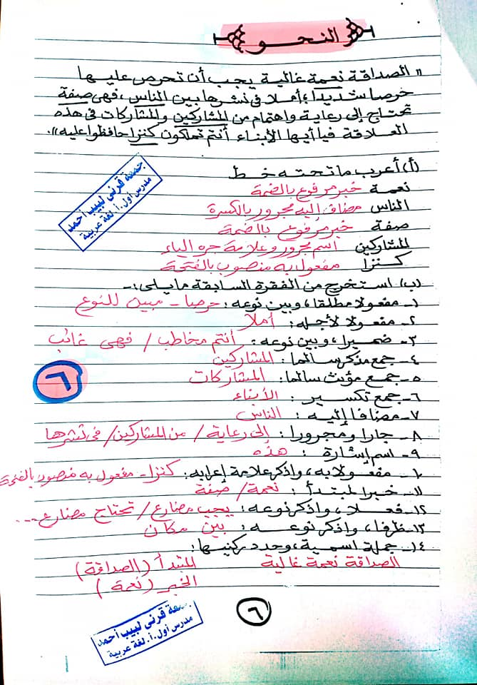 مراجعة اللغة العربية للصف الخامس الابتدائي ترم ثاني أ/ جمعة قرني لبيب 6